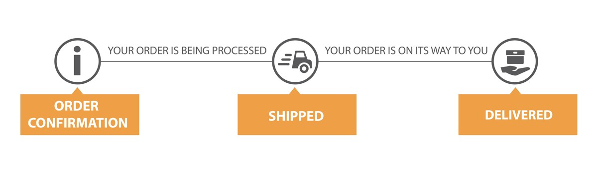 Shipping & Delivery   Shipping options