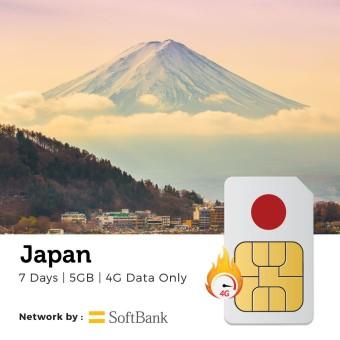 Japan Softbank Travel Prepaid SIM Card (7 Days 5GB