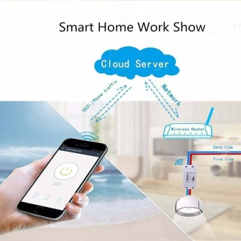Smart Home Wifi Switch Wireless Remote Control Switch For Mobile App Alexa - intl