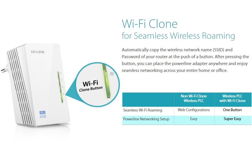 Tp Link Tl Wpa4220kit 300mbps Av500 Wi Fi Powerline Extender