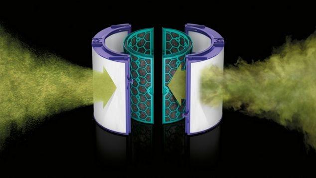 Sealed HEPA captures pollutants