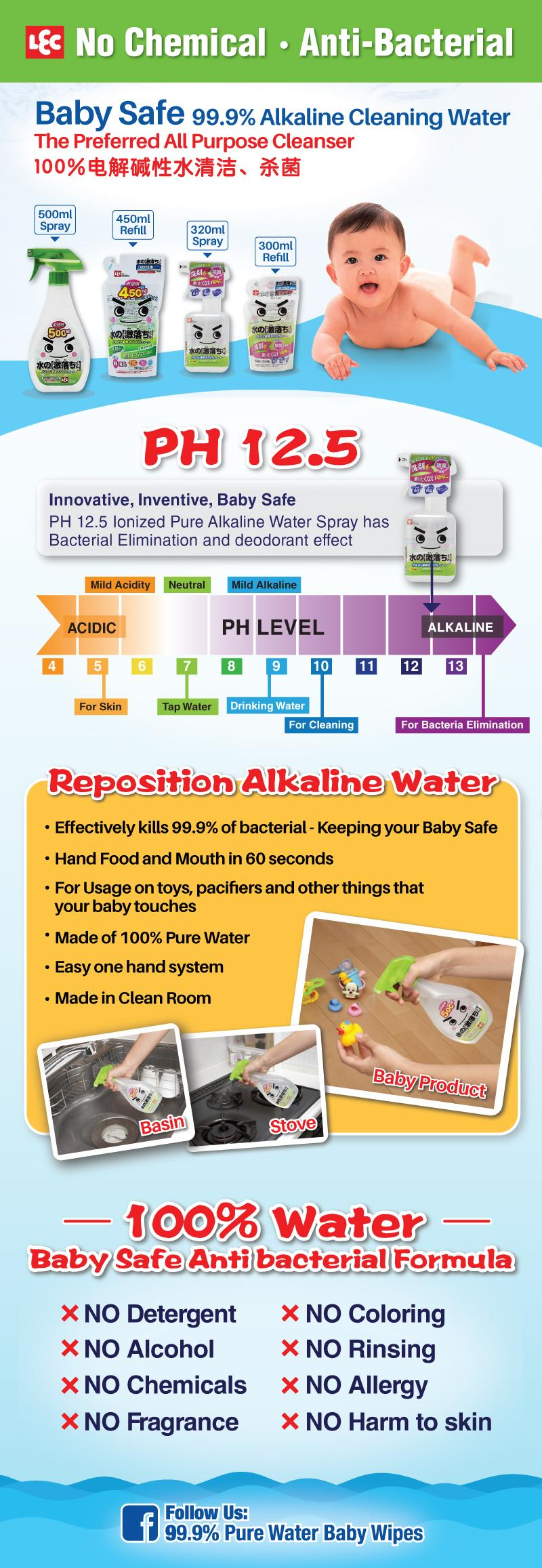 Alkaline-product-description.jpg