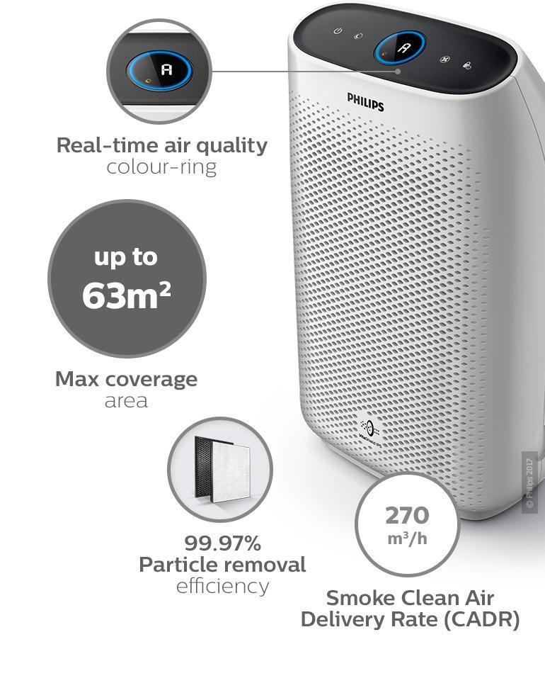 03-ac1215-30-philips-philips-air-purifier-1000-series-healthier-air-always-cleaner-nights-energized-days.jpg