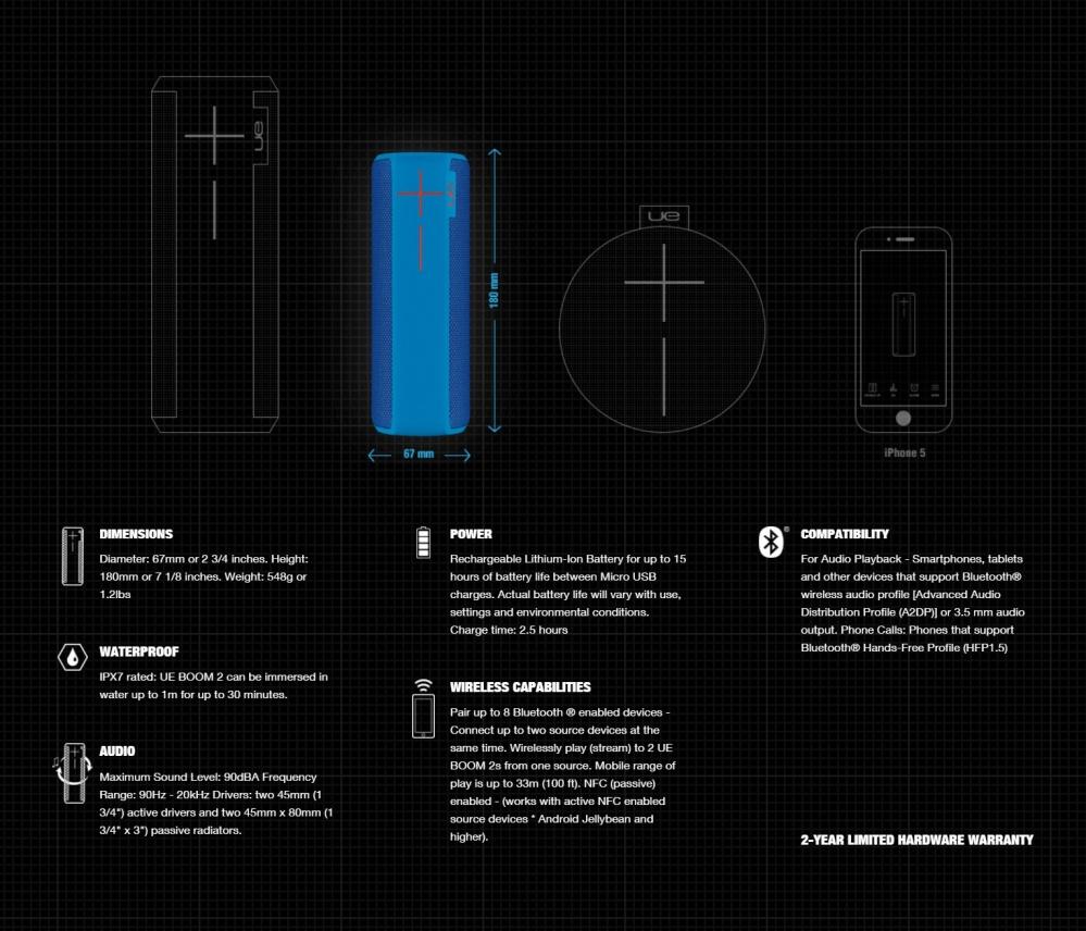 UE Ultimate Ears Boom 2 360° Wireless Bluetooth Speaker - Black