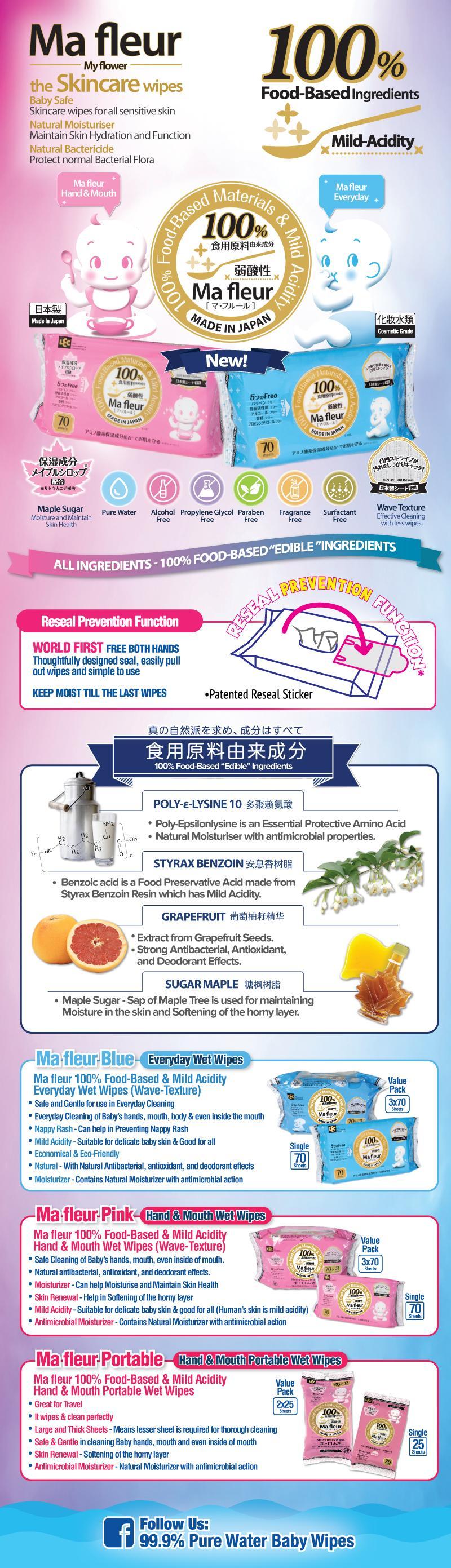 MA-fleur-Product-Description.jpg