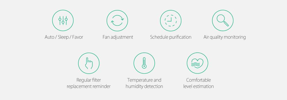 Xiaomi Pro Air Purifier App Control Home Supply