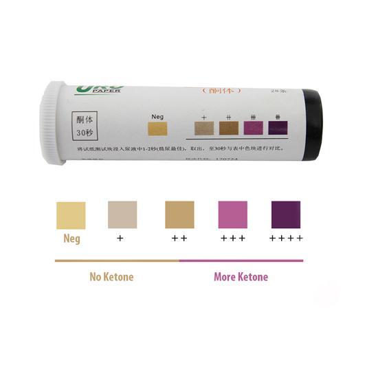Buy Ketone Urine Test Strips Oem Cheap