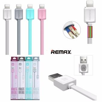 Harga Remax Fast Charging Cable